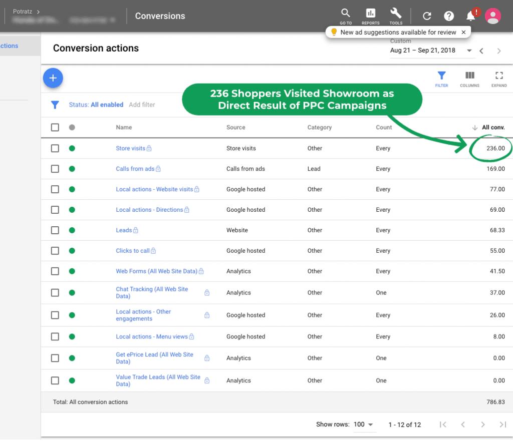 Shop Visits in Google Analytics