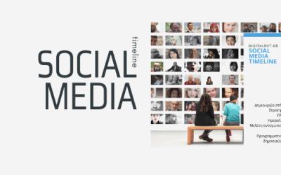Πως εργαζόμαστε σε ένα νέο project Social Media