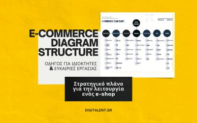 Στρατηγικό πλάνο για την λειτουργία ενός e-shop